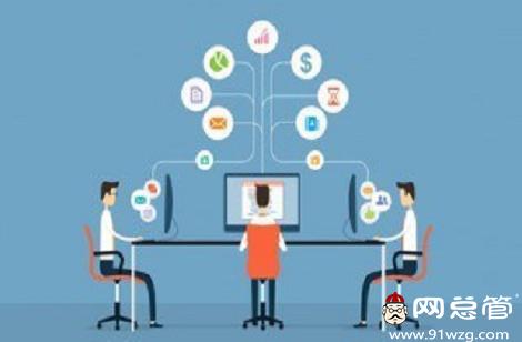 企业品牌推广的重要性跟优势!